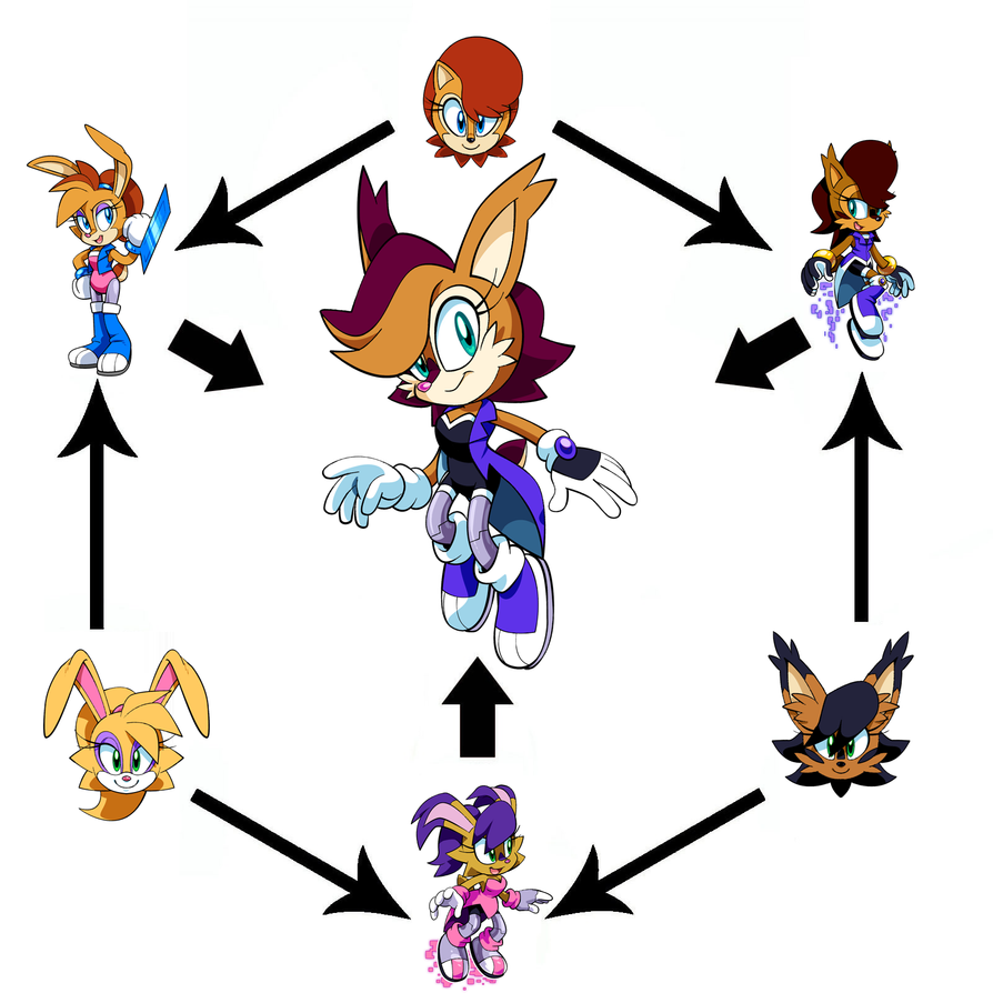 Hexafusion- Archie Girls by CatbeeCache