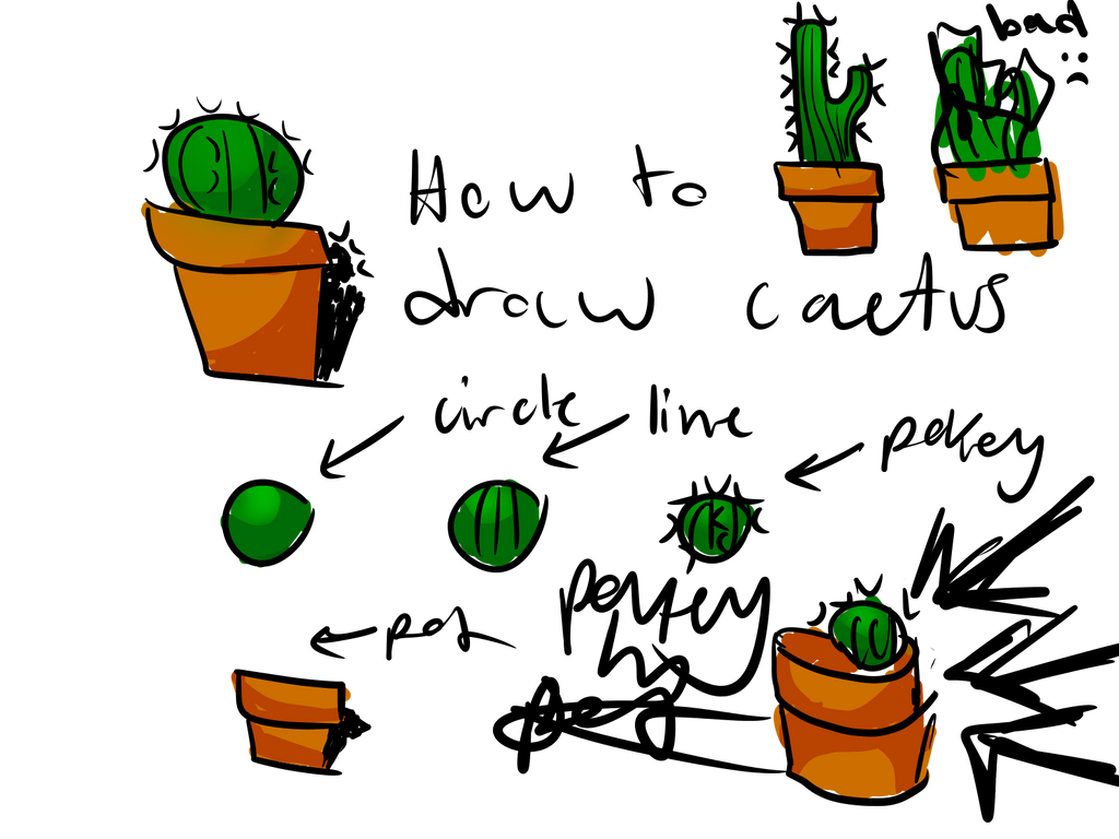 How To Draw Cactus by miseannethrope on DeviantArt