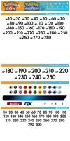 SunMoon - Resource Sheet