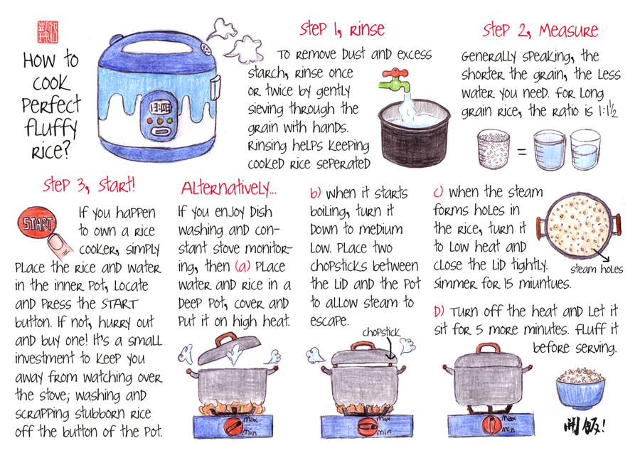 how to cook rice Most chinese families nowadays use a rice cooker, this article shows how to  cook it traditionally this will let you get perfect rice, every time.