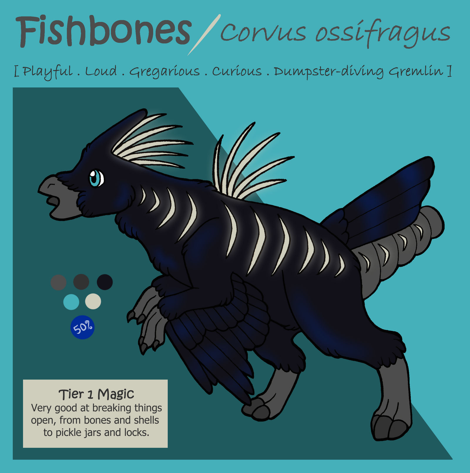 [Ref Sheet] Fishbones