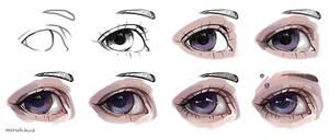 Semi Realistic Eye Tutorial