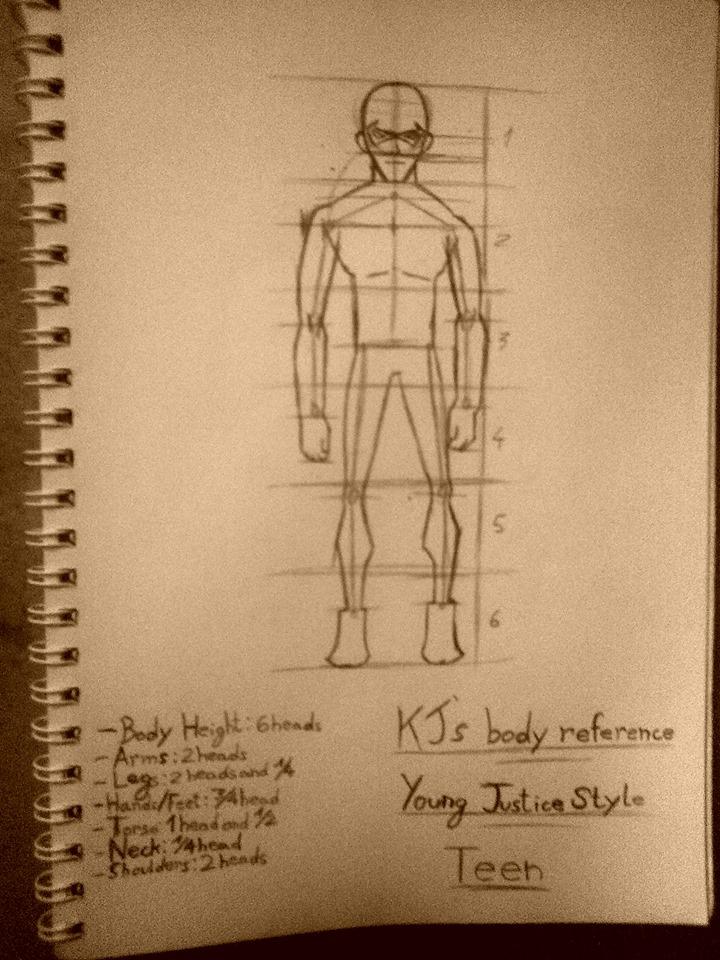 Just a simple anatomy guide. by KuraiJinx