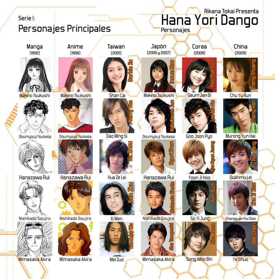 Todos los personajes de la saga