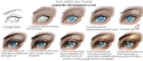 :: Semi-realistic Eye Tutorial :: by Sangrde