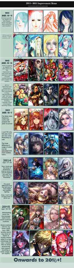 :: 2011~ 2015 Improvement Meme