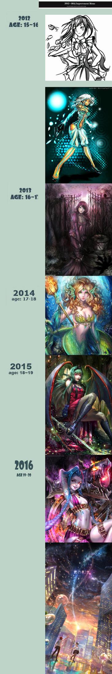 :: 2012~2016 Art Summary :: by Sangrde