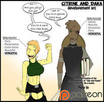 Patreon - Daka and Citrine arc by HiSS-Graphics