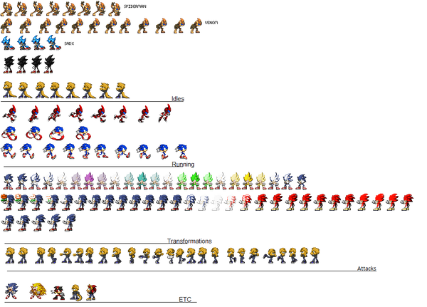 Sonic sprites 2015 - Second Update by Destro-the-Dragon