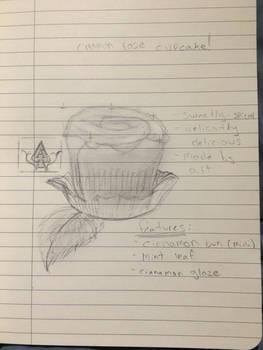Cup-bun sketch