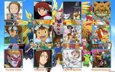 Digimon Controversy Meme