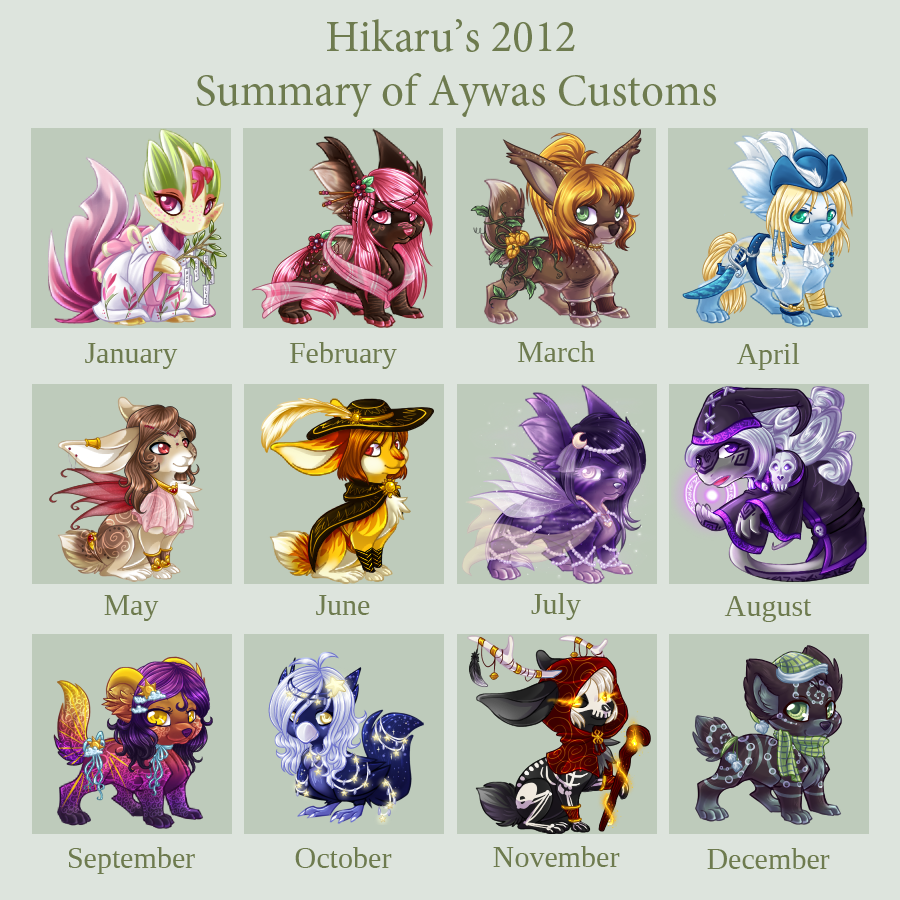 2012 Aywas Customs Summary by tsukino-hikaru