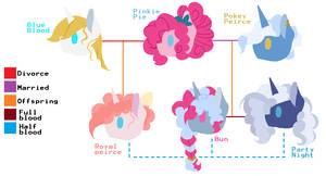 [MLP Next-Gen] Pinkie Pie's Generation by FlooferDragon