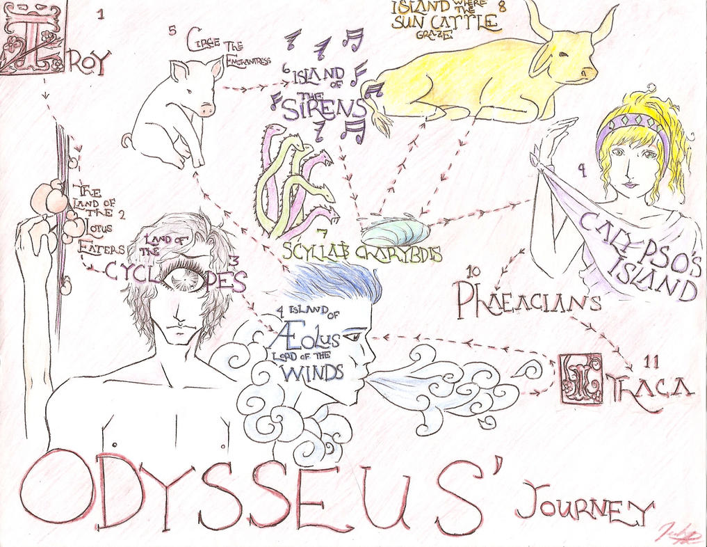 the struggles of odysseus journey home Throughout the odyssey, the struggles of odysseus are revealed to the reader through the well written epic his journey is very difficult and he is haunted with the loss of his entire crew and seemingly impossible task of getting home to his family.