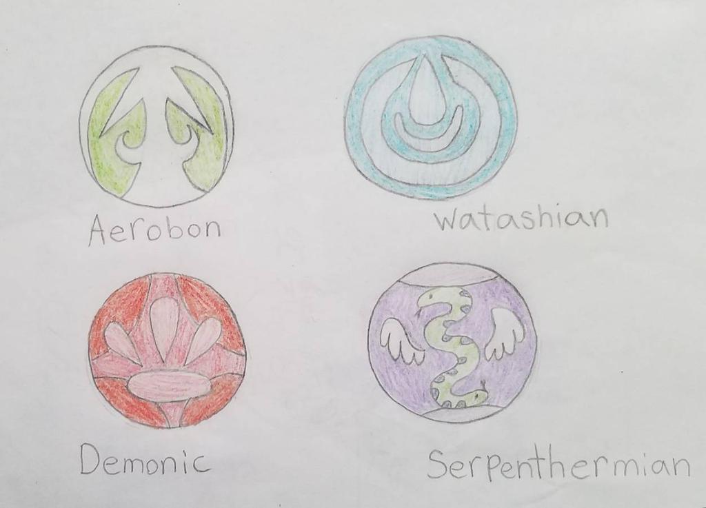 The Tribal Symbols By Fiercekitty15 On Deviantart