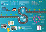 infographic sim