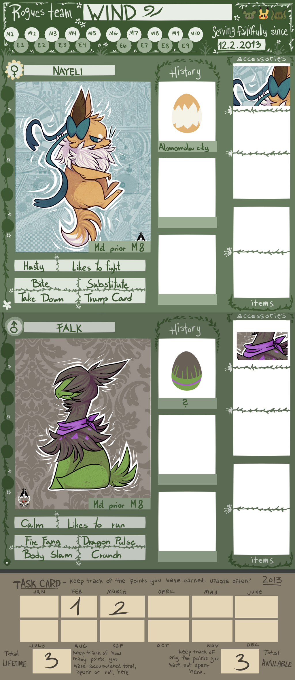 PMD-e: Team Wind by Chigle