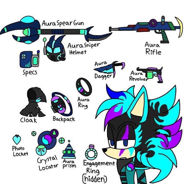 Axel's gadgets and weapons by Axelhedgehog101 on DeviantArt