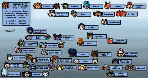 Character Music Chart! by james-the-c
