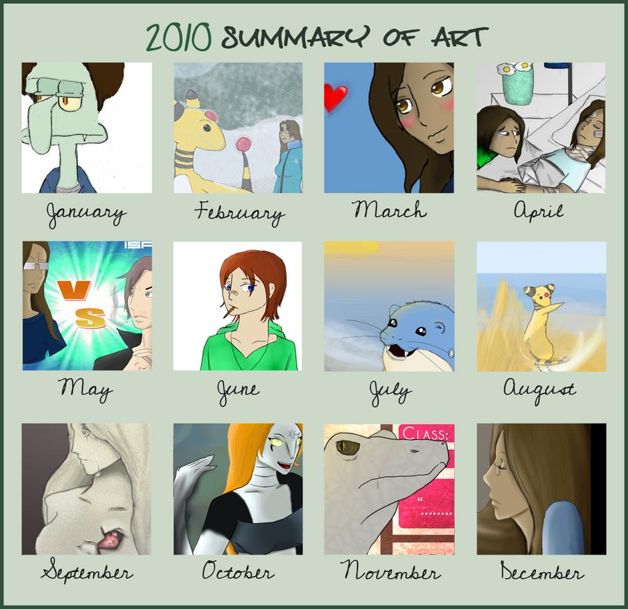 Art Summary of 2010 by Nefepants