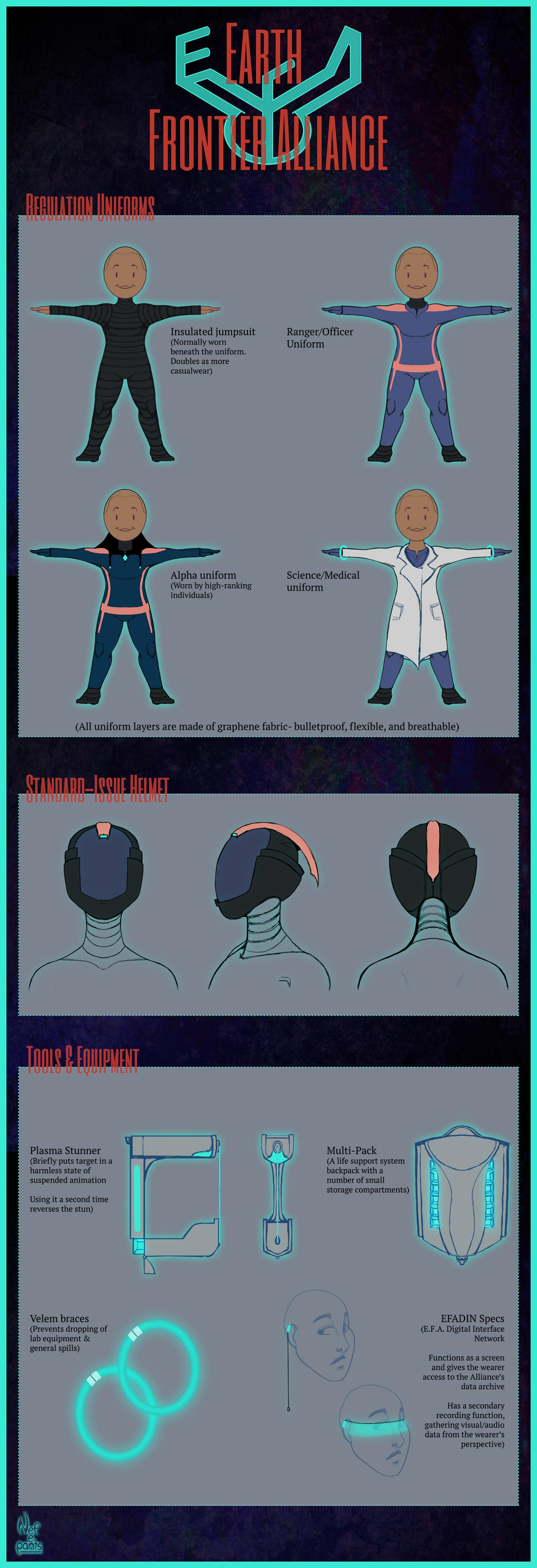 Earth Frontier Alliance wardrobe by Nefepants