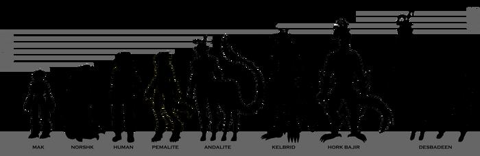 Alien Hieght Chart by Jennisms