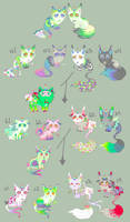 Breeding Chain 1 - closed- by Elevera