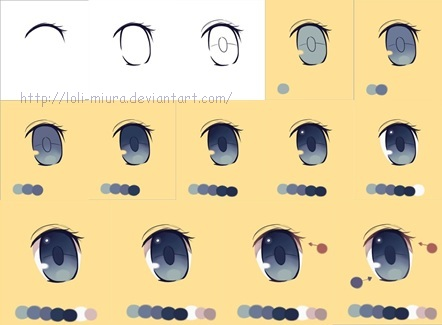 Eyes Tutorial  (Paint tool SAI) by Serearu