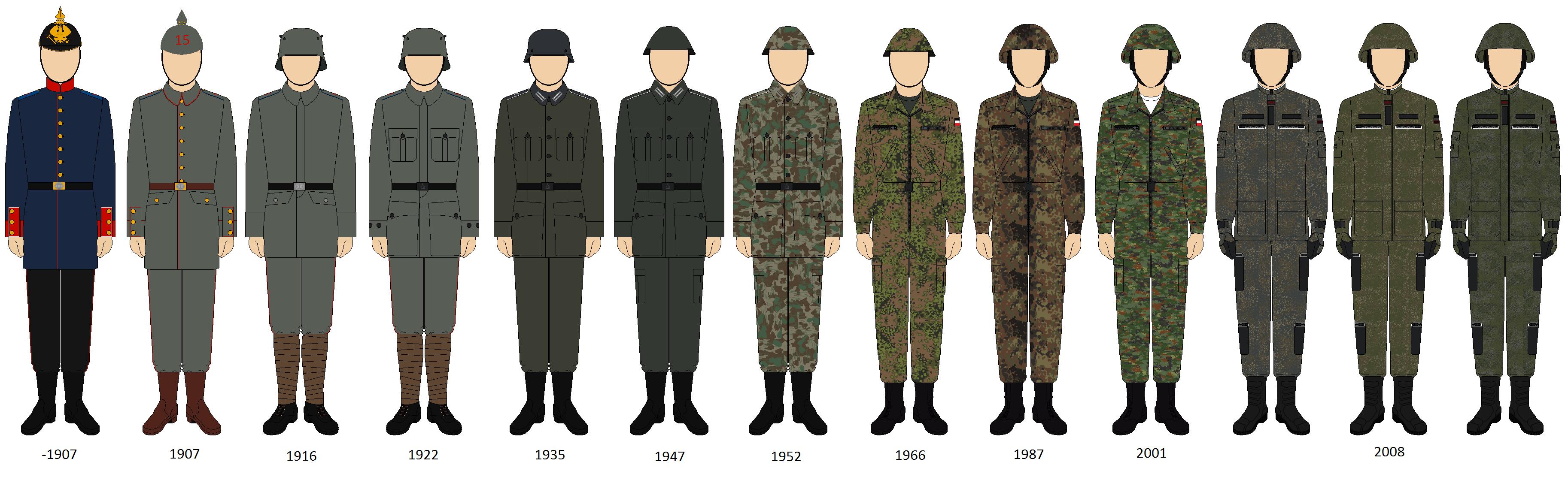 uniform german: