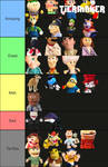 My SML Character Tier List