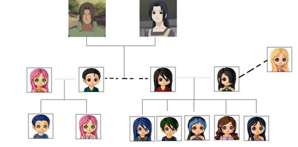 Madara uchiha family tree