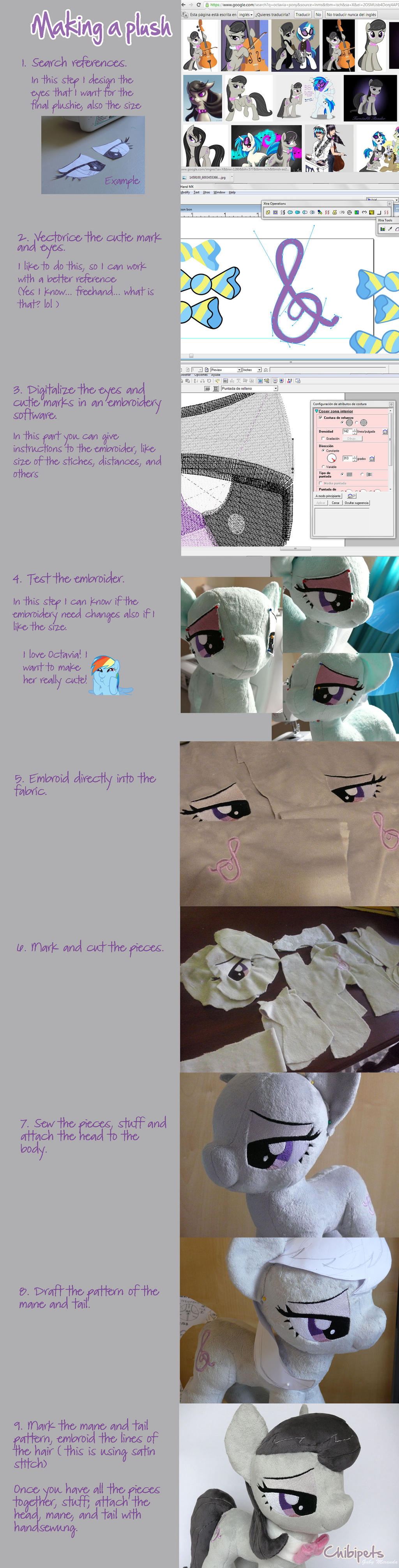 Making a Plush ... guide reference by Chibi-pets