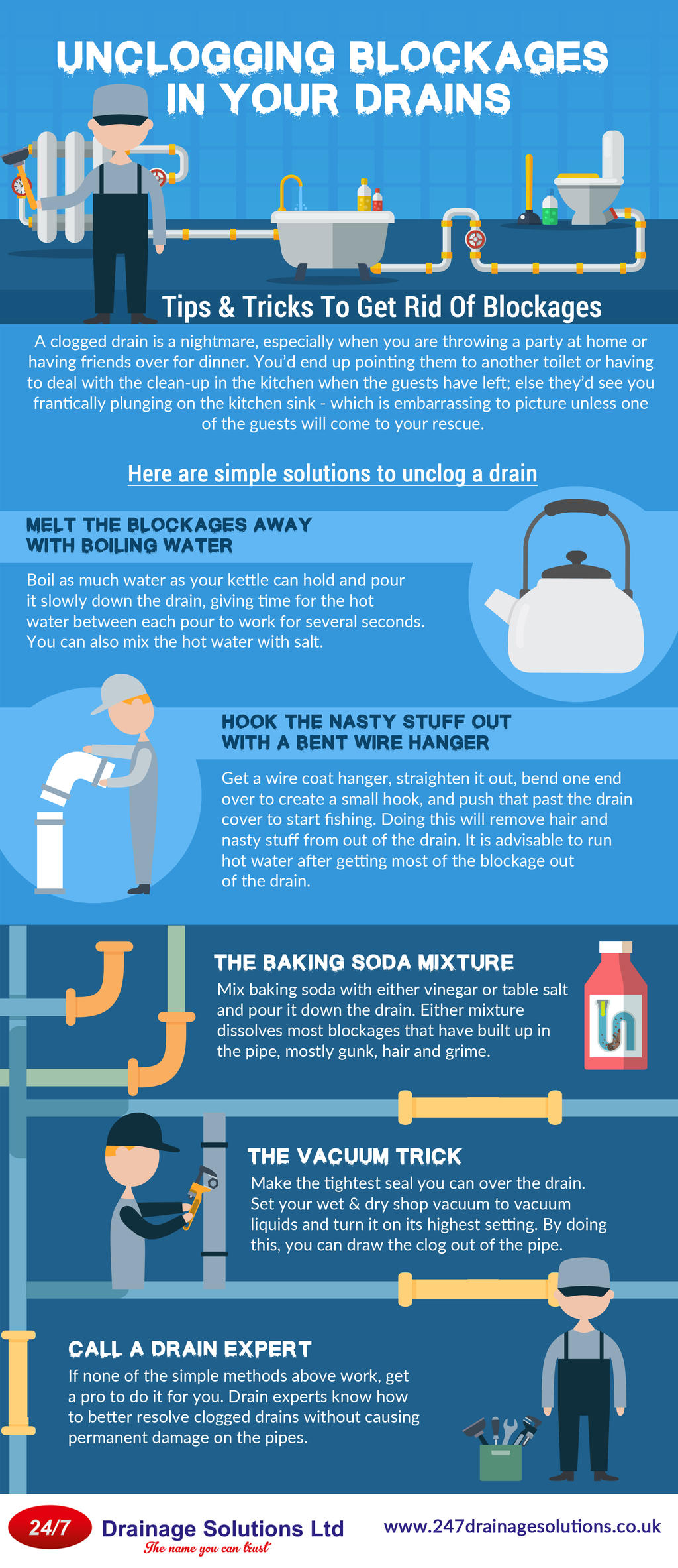 Simple Ways To Clean A clogged Drain by 247drainagesolutions on ...