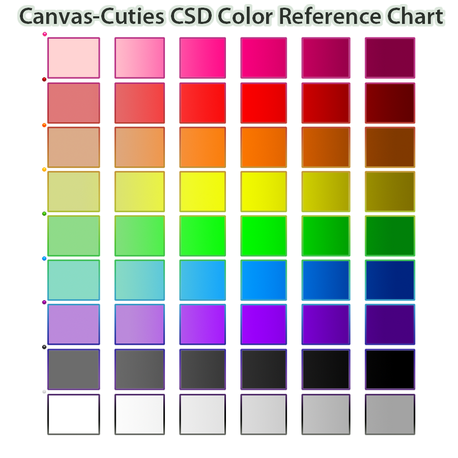 CSD Chart by Canvas-Cutie