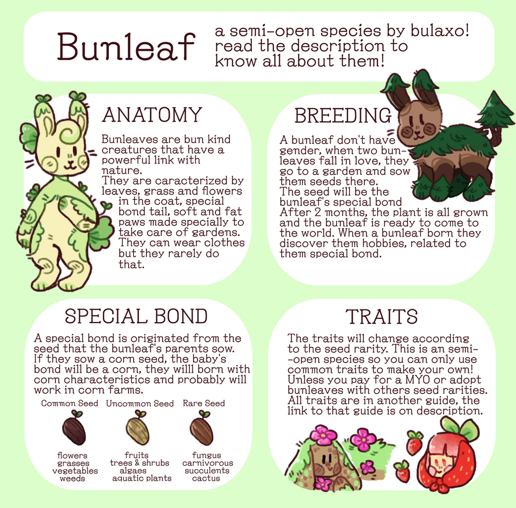 Bunleaf Info Guide by bulaxo on DeviantArt