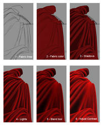 Coloring fabrics by Washu-M