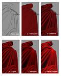 Coloring fabrics