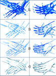HANDS Steps - The way I draw