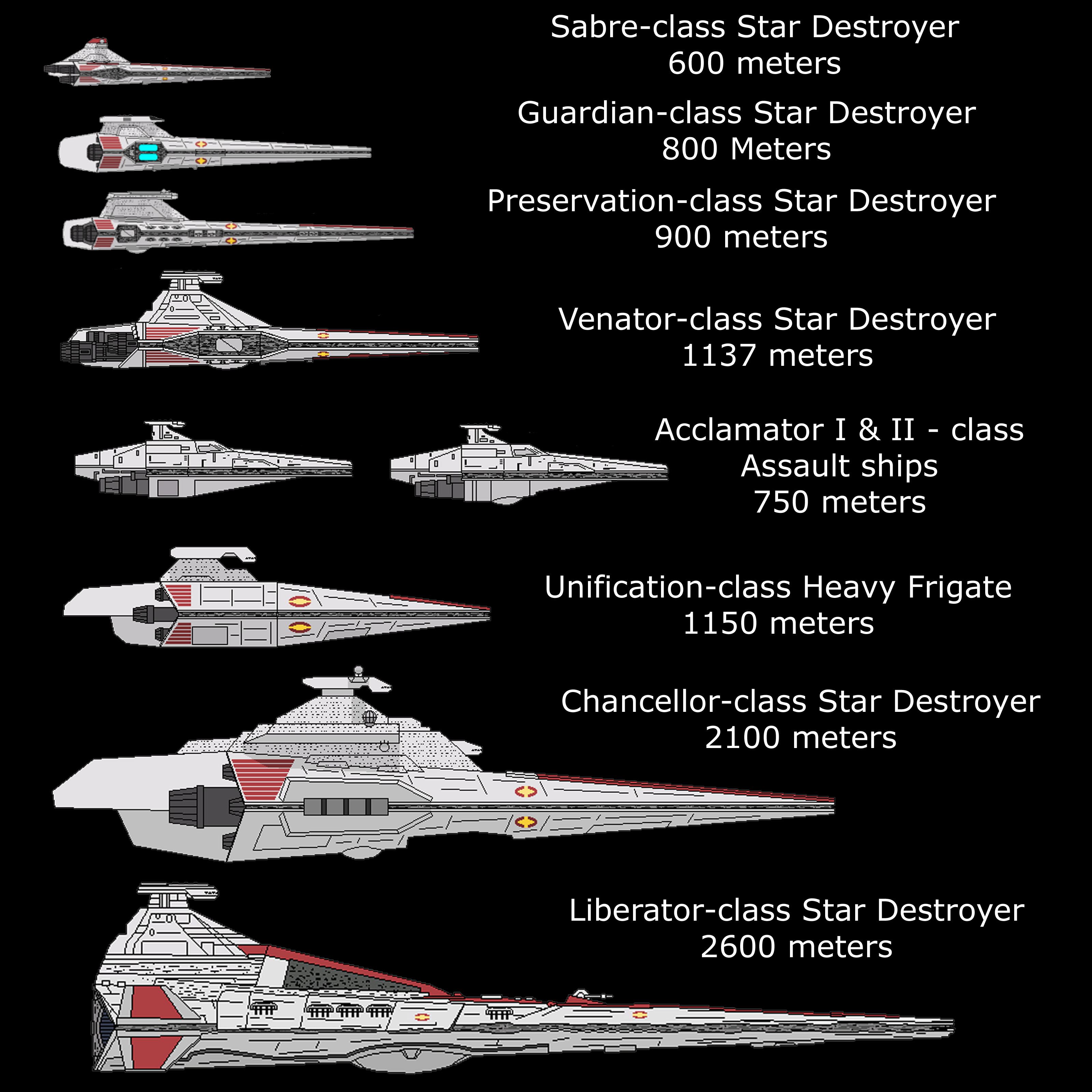 Star Wars Roe Ship And Technology Submissions Amp Critiques Thread 0 Page 64 Spacebattles