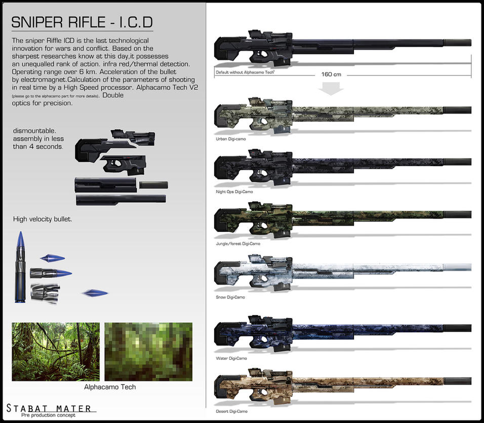 Sniper riffle ICD- concept by jamga