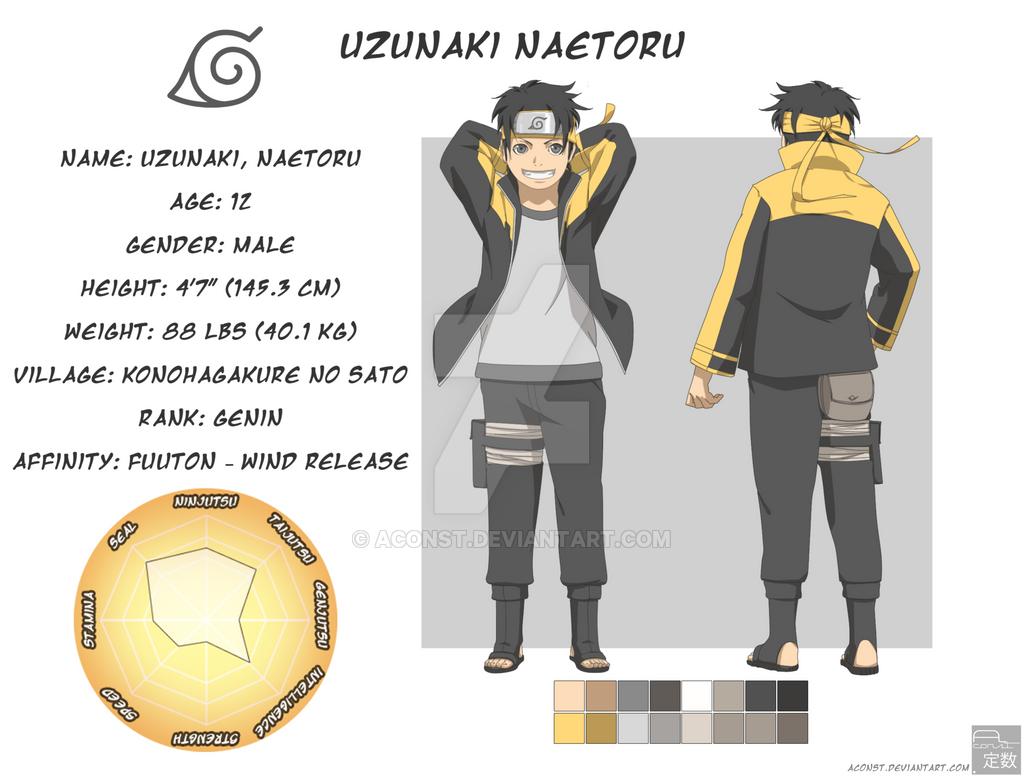 PayPal Commission - OC Reference Uzunaki Naetoru by aConst