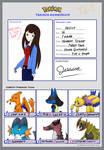 Pokemon Team Meme