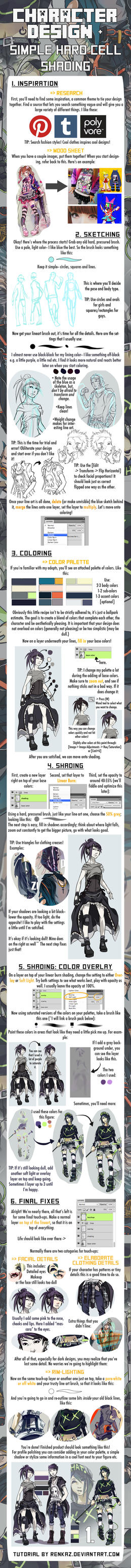 Simple Character Design + Hard Cell Shading Guide by renkarts