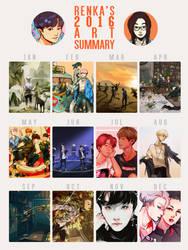 My 2016 Art Summary