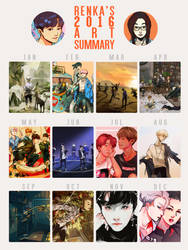 My 2016 Art Summary