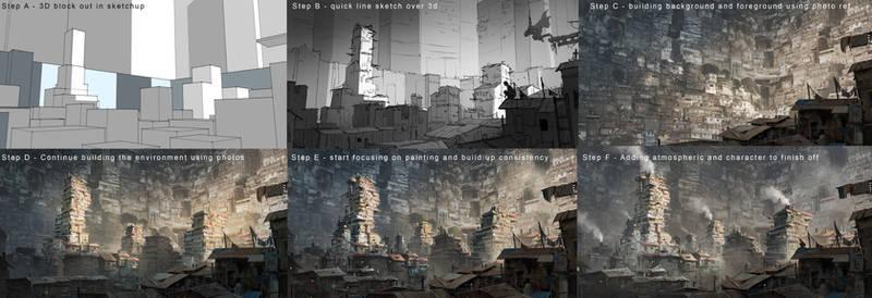 The Slums Of Wu Jian Steps