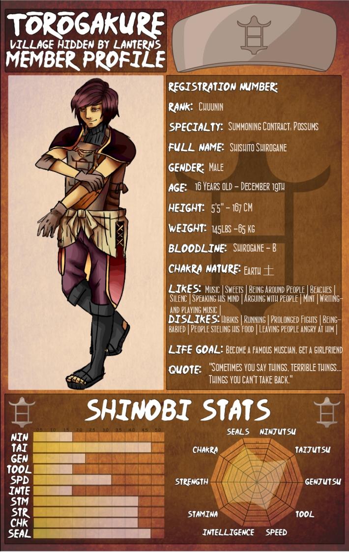 Shishito Shirogane - Dead Last by luluopp
