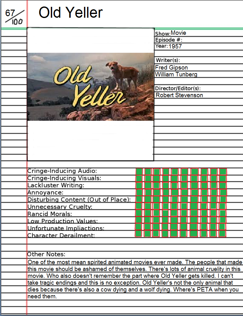 Animated Atrocities - Old Yeller by CartoonFreak666