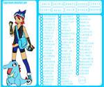 Pokemon Trainer Lucia Uzumaki