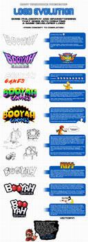 LOGO EVOLUTION - Brainstorming Tips by DavyWagnarok